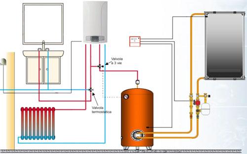 Facturi decente cu incalzirea autonoma si robineti termostatici